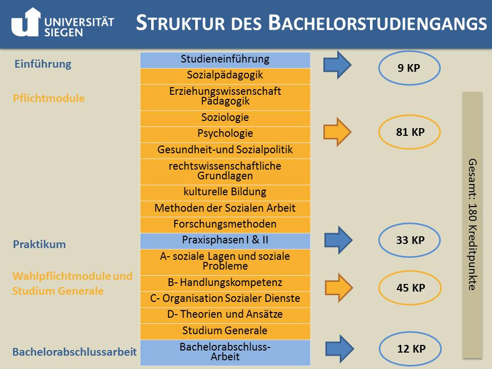 index | Department Erziehungswissenschaft · Psychologie